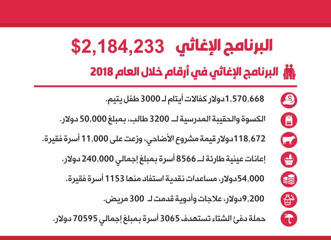 bdbb5103b3900 جمعية الوئام الخيرية - الوئام